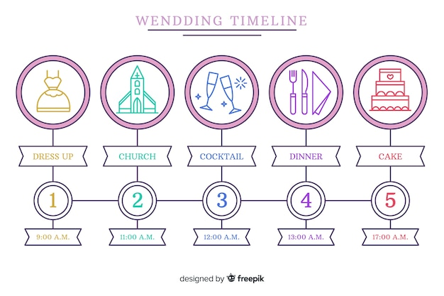 Wedding timeline lineal style