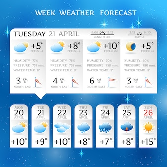 Week weather forecast report layout for april with average day temperature with rainfall elements