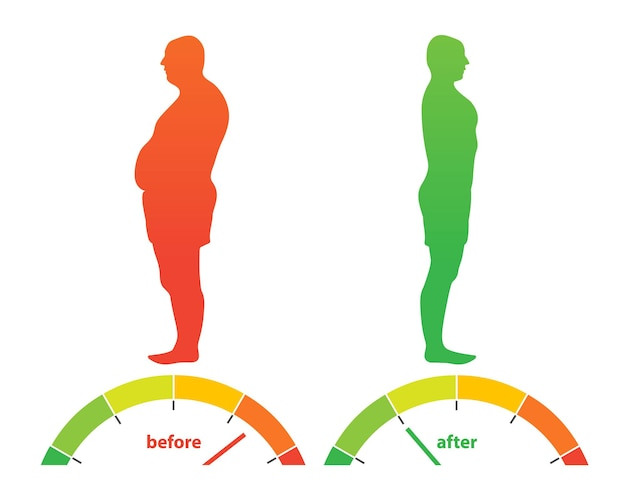 Weight loss concept before and after diet and fitness