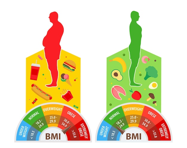 Weight loss concept body mass index man before and after diet and fitness