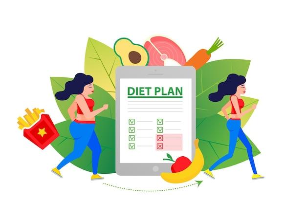 Концепция потери веса здоровое питание, диета, управление весом, индивидуальное диетическое обслуживание.