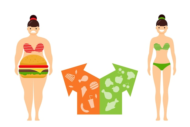 Weight loss concept the influence of diet on the weight of the person