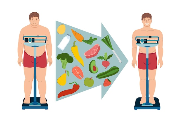 Weight loss fat man on the scales before and after healthy food and diet body transformation s