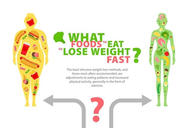 Похудение влияние диеты на вес человека