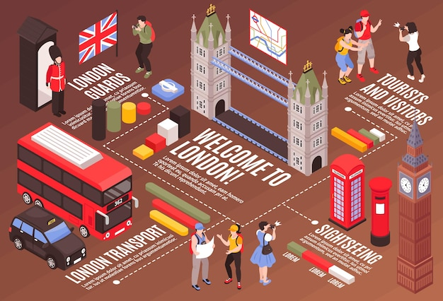 Welcome to london infographics illustration