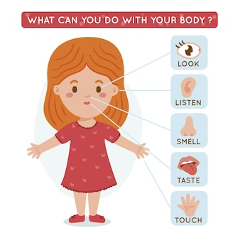 What can you do with your body illustration with little girl