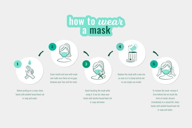 マスクインフォグラフィックを使用する時期と方法