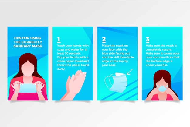 いつ、どのように衛生保護具を使用するか