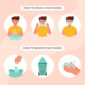 When and how to use mask infographic