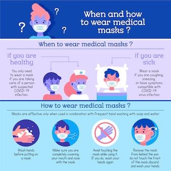 Quando e come utilizzare le maschere infografiche