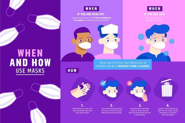 Quando e come usare le maschere infografiche