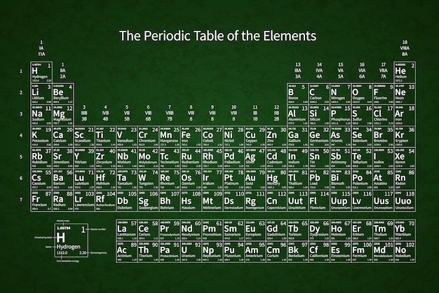 White chemical periodic table of elements on green school chalkboard