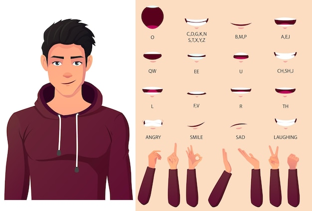 White man mouth animation pack with lip syncing set. fit man in red hoodie with hand gestures flat set.