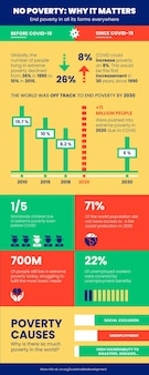 Why it matters education general infographic