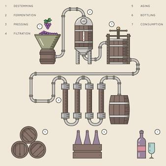 와인 제조 과정 또는 와인 제조. 포도의 공정 생산 음료