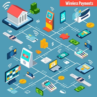 Wireless payment isometric flowchart