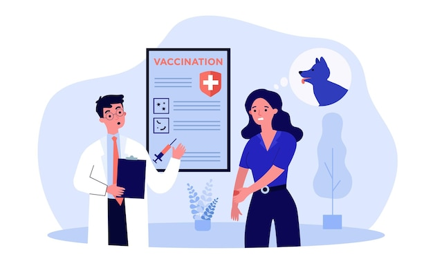 Woman bitten by dog getting injection to prevent disease. worried female character consulting doctor flat vector illustration. vaccination, rabies concept for banner, website design or landing page