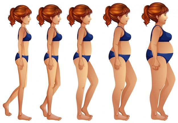 A woman body transformation