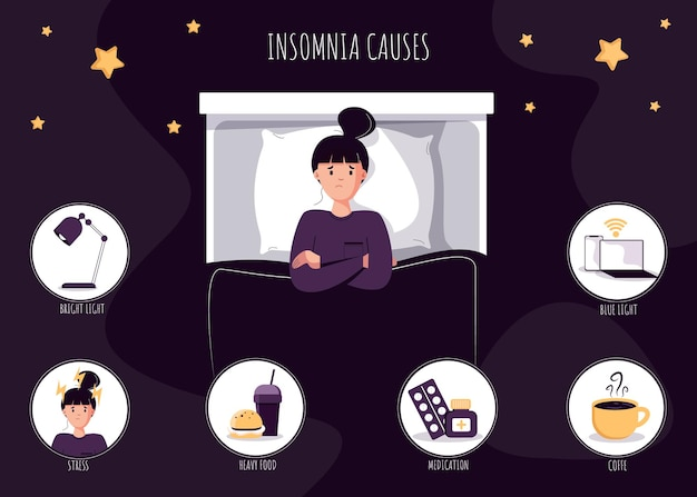 Woman character lying in bed suffers from insomnia. causes insomnia infographic.