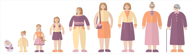 Woman in different age. from child to old person. baby, toddler