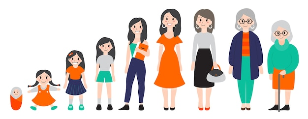 Woman in different age. from child to old person. teenager, adult and baby generation. aging process.   illustration