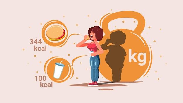 Женщина ест нездоровую пищу.