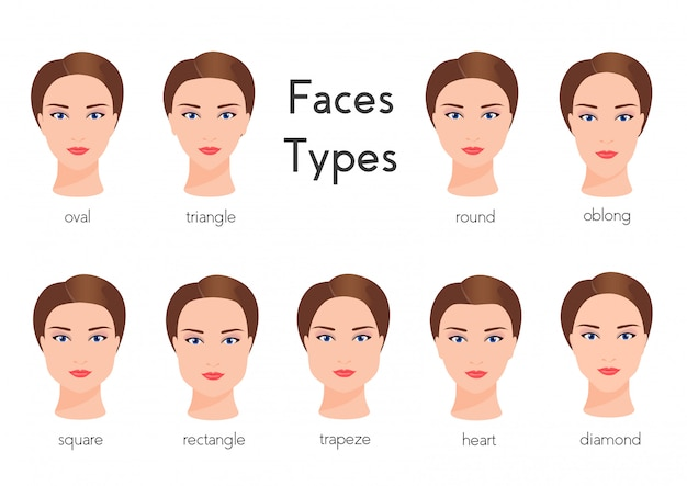 Woman face types shapes