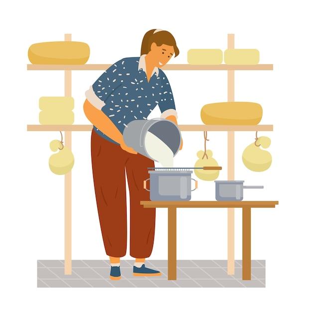 チーズを作る女性農夫。図。