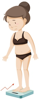 Woman gaining weight cartoon