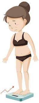 Женщина набирает вес мультфильм
