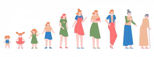 Woman generations. female different ages, baby girl, teenager, adult woman and elderly woman, female character life cycles  illustration. aging grandmother process, development generation