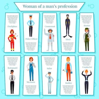 青い背景の上の女性キャラクターと女性の職業のインフォグラフィック