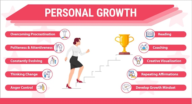 Woman rising on career ladder vector infographic template. personal growth ui web banner with flat characters. professional challenge. cartoon advertising flyer, leaflet, ppt info poster idea