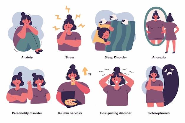 Женщина показывает различные психические расстройства