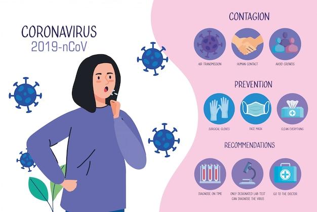 Covid19インフォグラフィックと病気の女性