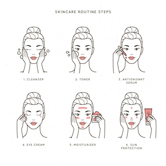 Woman skincare routine