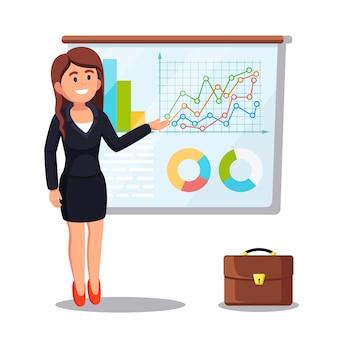 女性は黒板に立って、グラフ、チャート、図のプレゼンテーションを行っています。