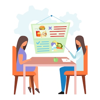 Woman visiting gastroenterologist flat illustration. female doctor forbidding junk food, soft drinks isolated cartoon character on white background. nutritionist offering lacto-vegetarian diet