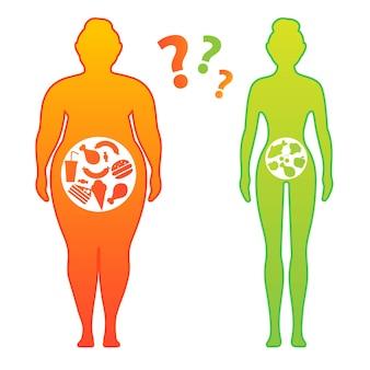 Женщина с ожирением проблема лишнего веса жир здравоохранения нездоровый образ жизни концепция дизайна
