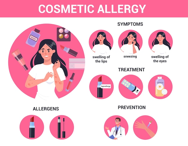 Woman with cosmetic allergy, sypmtoms and treatment. red and itchy skin. allergic reaction to product. hypersensitivity to components of the product.