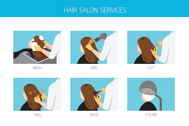 Woman with services in hair salon, wash, dry, cut, roll, dyed, steam
