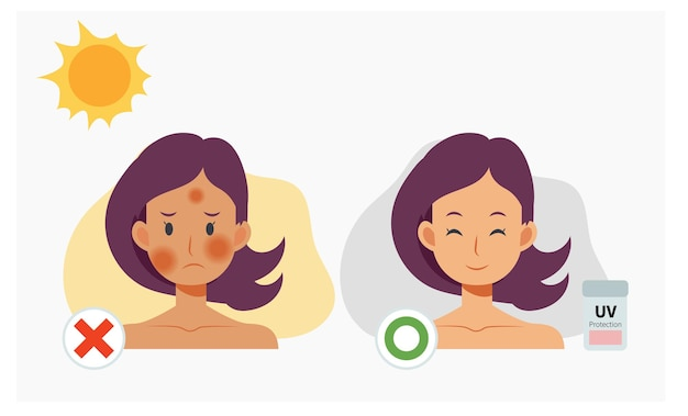 Woman with sun protection. before and after using uv protection. flat illustration