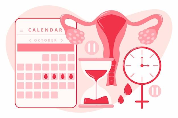 女性更年期概念