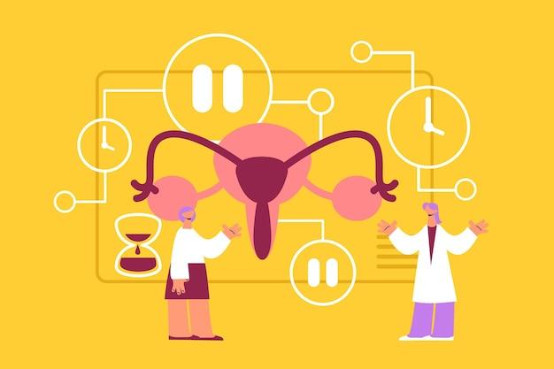 Климактерическая концепция женщин