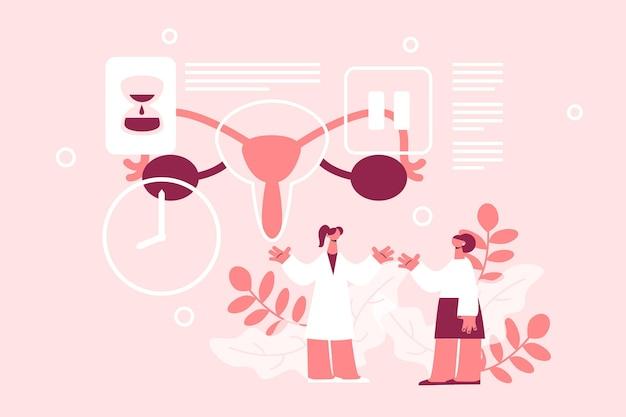 Women climacteric concept