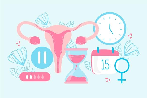 Concetto climaterico delle donne