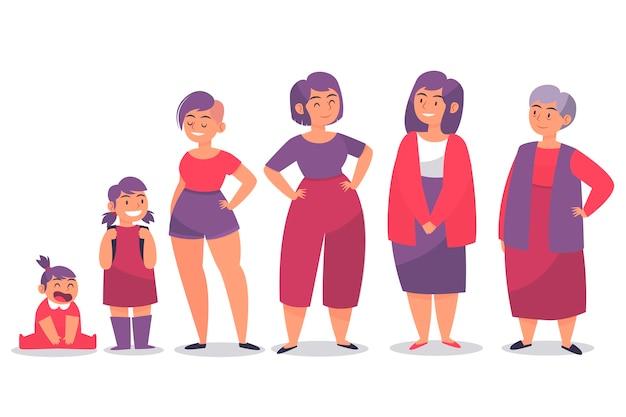Женщины в разных возрастах и красной одежде