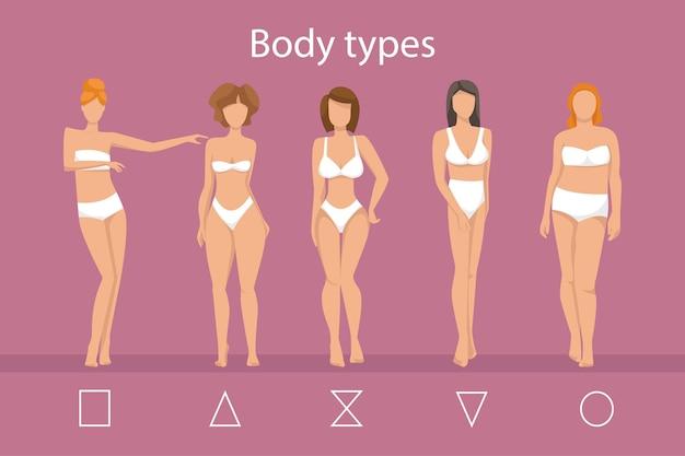 さまざまな体型を示すランジェリーの女性