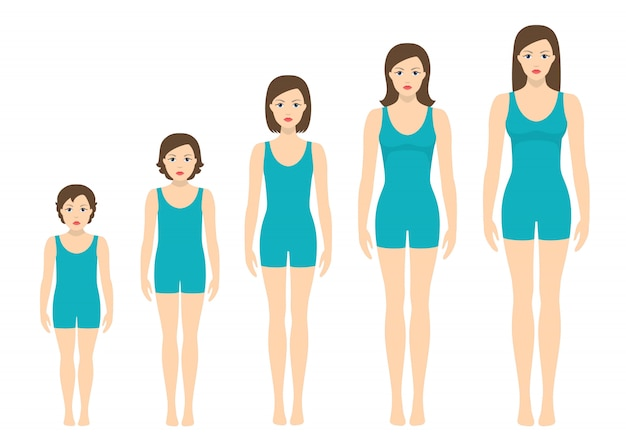 Women's body proportions changing with age. girl's body growth stages.