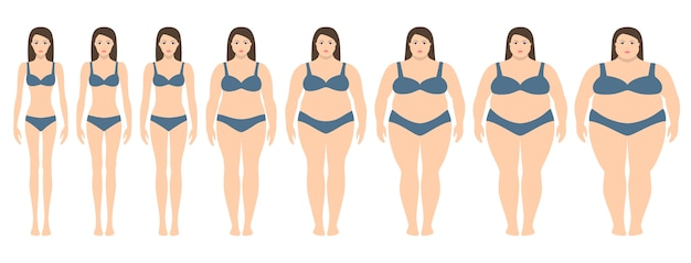 Women with different weight from anorexia to extremely obese. body mass index, weight loss concept.
